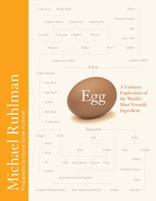 Ruhlman_Egg